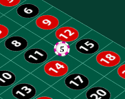 4 Number (Corner, Square) Bet