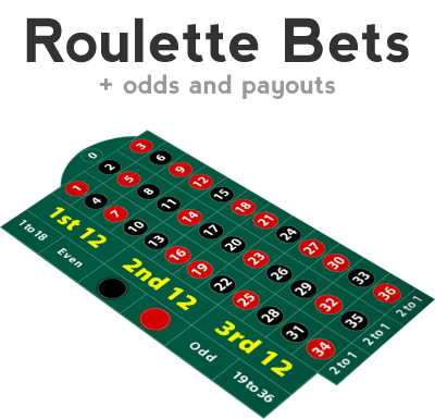 Roulette green payout gambling counsellors