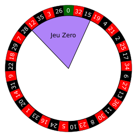 Jeu Zero Roulette Wheel Numbers