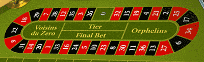 Racetrack With Final Bet